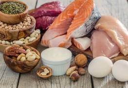 Understanding Dietary Fat