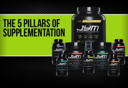 The 5 Pillars of Supplementation